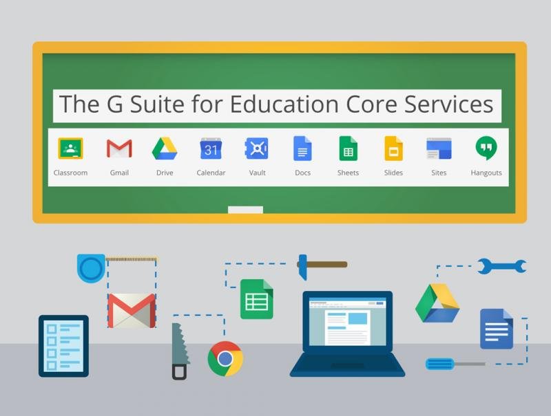 ICT North - GSuite Learning Centre |